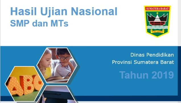 SMP Ar Risalah Peringkat 5 UNBK SMP dan MTS se-Sumatera Barat