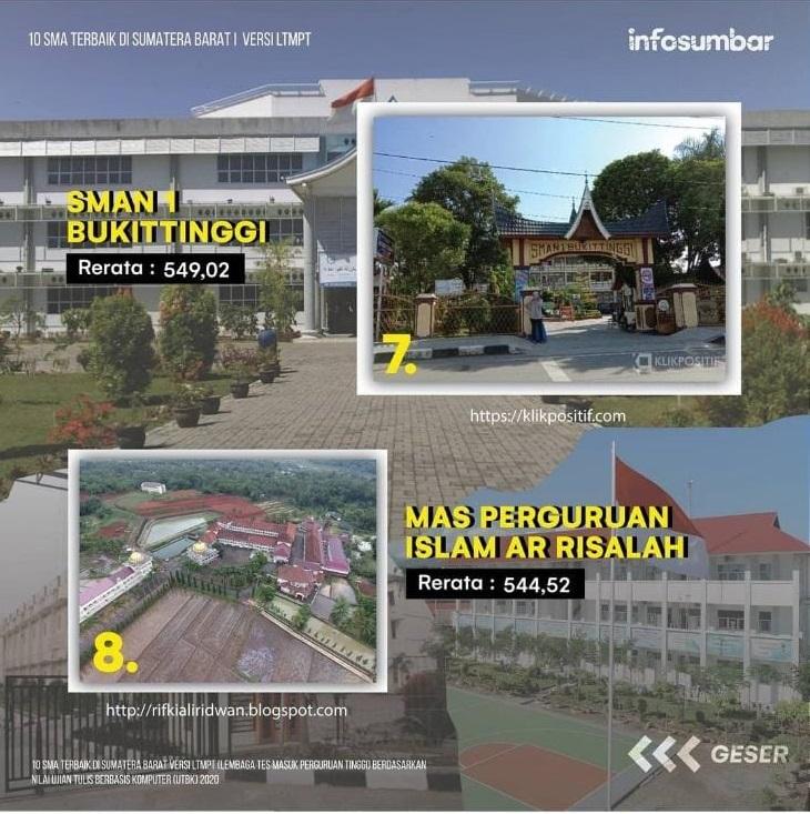 UTBK 2020 MA Perguruan Islam Ar Risalah Terbaik 3 SMA/MA di Kota Padang